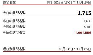 ブログアクセス100万人突破!!で・・・第3弾キャンペーンをやります!!